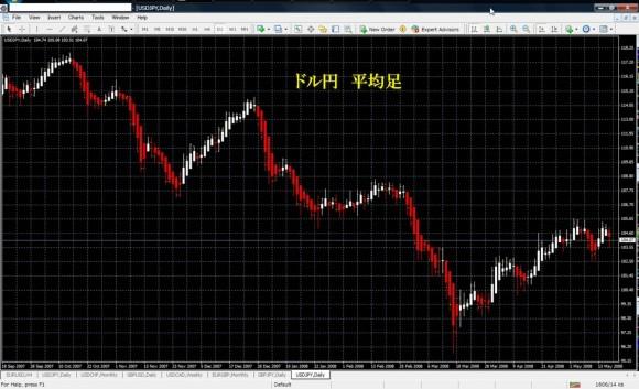 Options trading platform canada