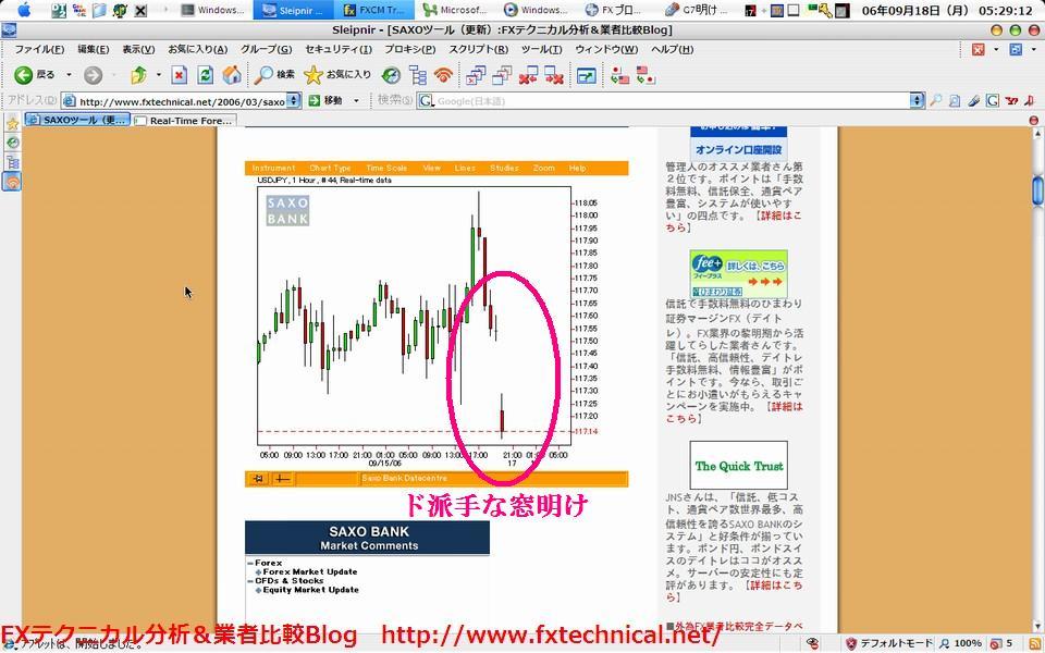 Www.forex-markets.com