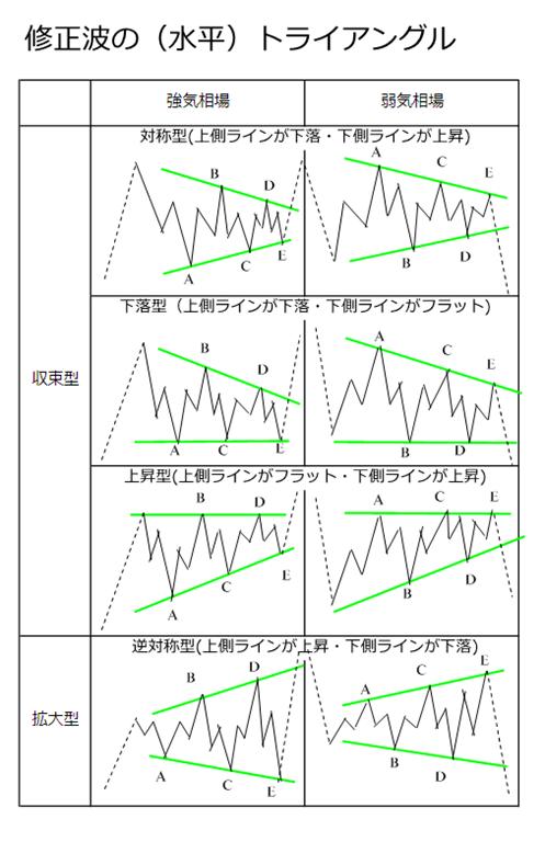 eri-triangle