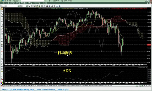 Gft Forex Trading