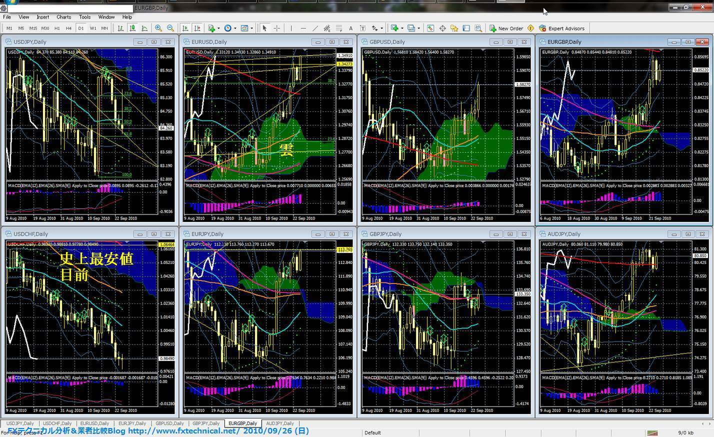 Usdchf forex factory